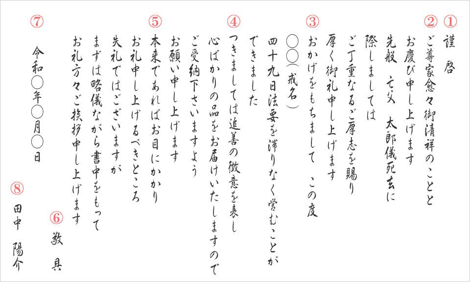 仏教のお礼状・挨拶状の文例
